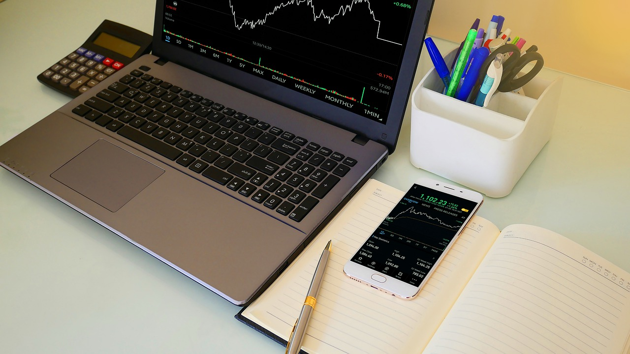 Technical Charting - Investor Hangout